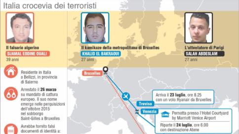 Strage Bruxelles, tracce del passaggio dall'Italia dei terroristi: Bari crocevia