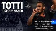 L'Europa ai piedi di Totti, i media celebrano il record del...