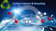 Trasformare la CO2 nell'aria in carburante si può
