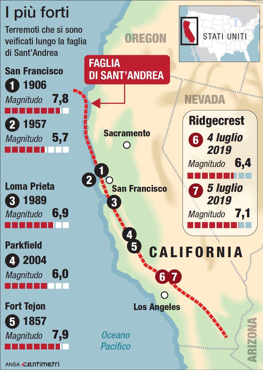 California, i terremoti più forti che hanno colpito la zona