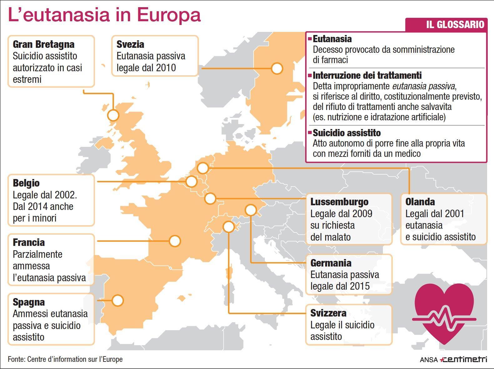 I Paesi europei in cui è legale l'eutanasia